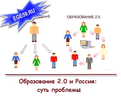 Образование 2.0 и Россия: точки пересечения