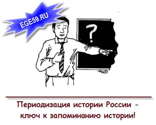 Пост о периодизации истории России