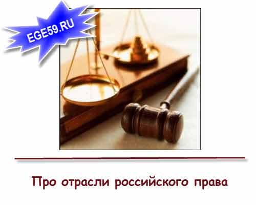 Отрасли российского права