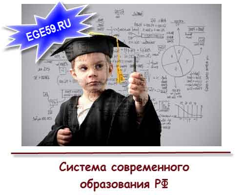 Система современного образования РФ