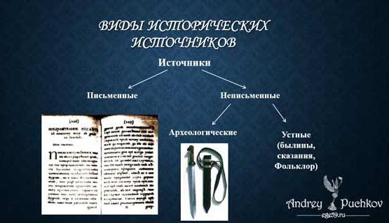 источники и артефакты