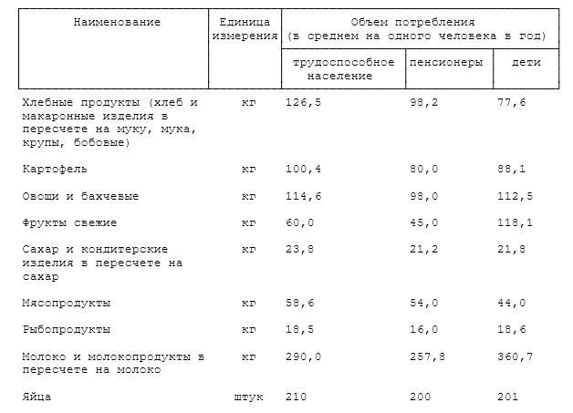 Минимальный размер оплаты труда: Россия и другие страны