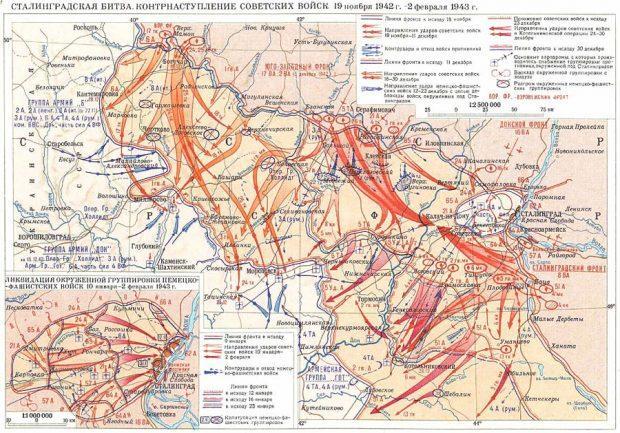 Коренной перелом в ходе Великой Отечественной войны