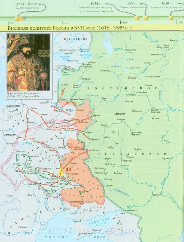 Внешняя политика России в 17 веке: основные направления, войны