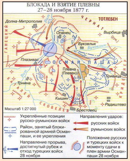 Русско-турецкая война 1877 - 1878 годов