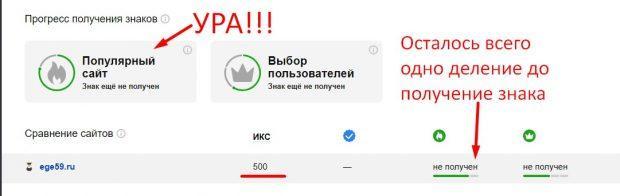 Новости проекта EGE59.ru и что планируем на весну 2019 года