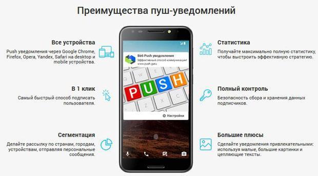 Push-уведомления: суть, история отличия на разных платформах